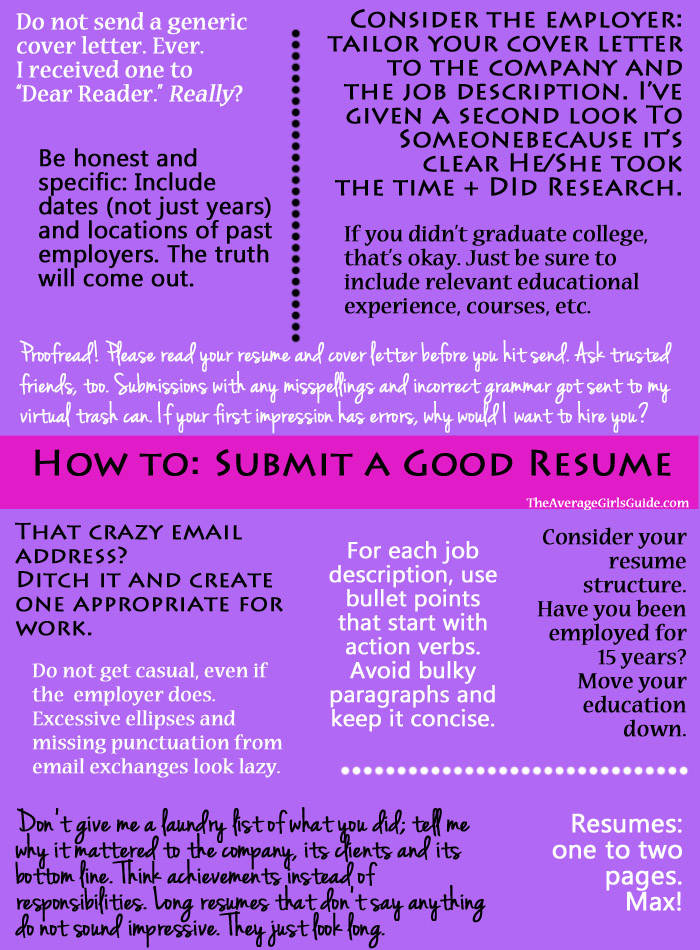 how to write an impressive resume the average s guide