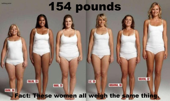 These women weigh 154 pounds