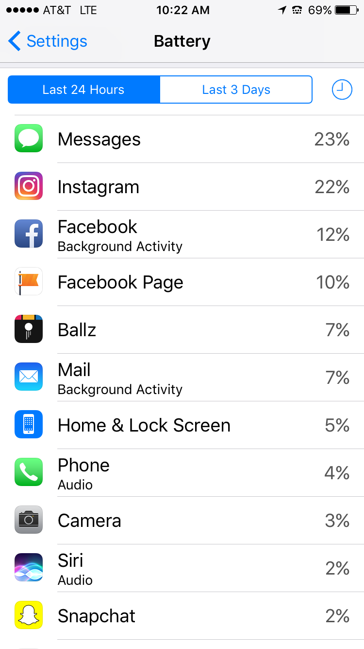 Tips to extend your phone's battery life